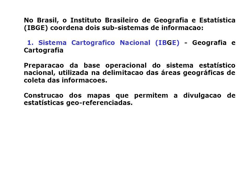 1. Sistema Cartografico Nacional (IBGE) - Geografia e Cartografia