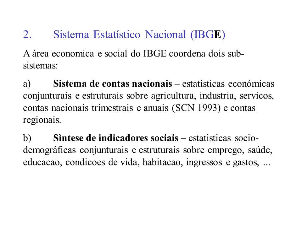 2. Sistema Estatístico Nacional (IBGE)