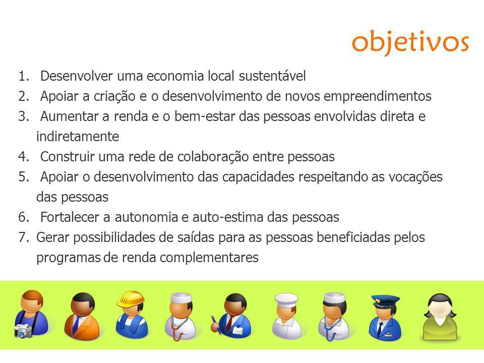 objetivos Desenvolver uma economia local sustentável