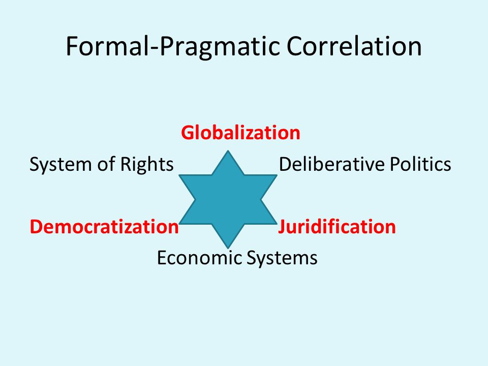 Formal-Pragmatic Correlation