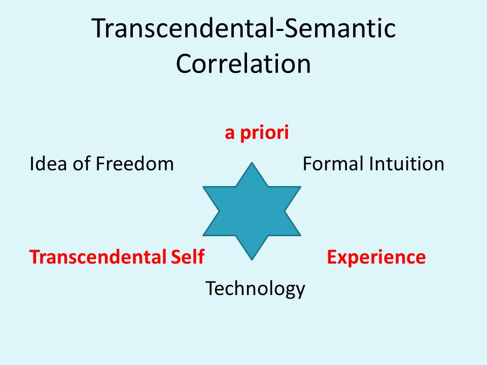 Transcendental-Semantic Correlation
