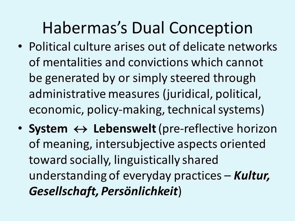 Habermas's Dual Conception