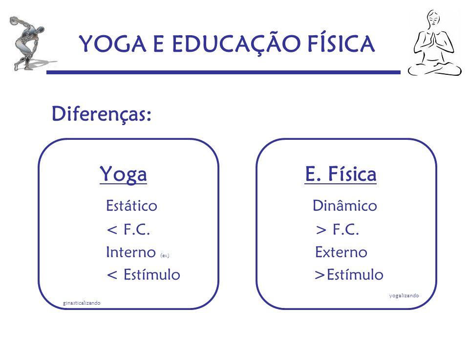 YOGA E EDUCAÇÃO FÍSICA Diferenças: Yoga E. Física Estático Dinâmico