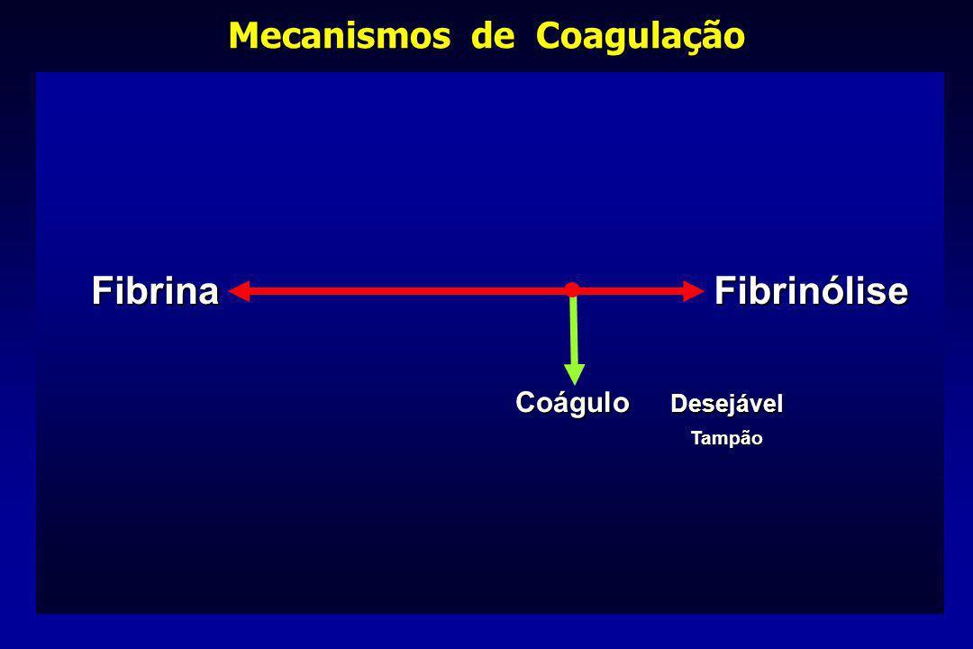 Mecanismos de Coagulação