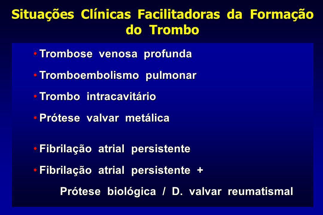 Situações Clínicas Facilitadoras da Formação do Trombo
