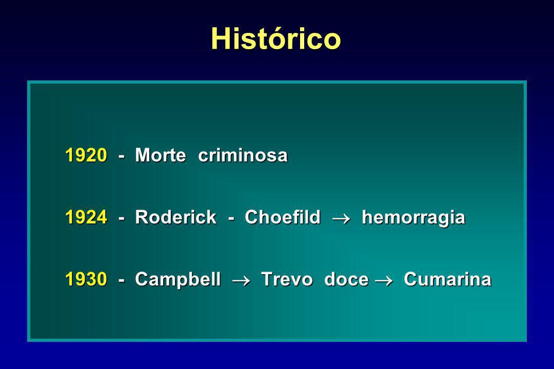 Histórico 1920 - Morte criminosa