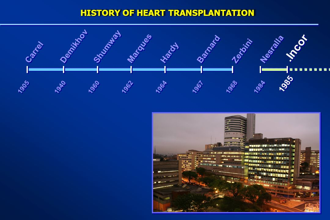 HISTORY OF HEART TRANSPLANTATION