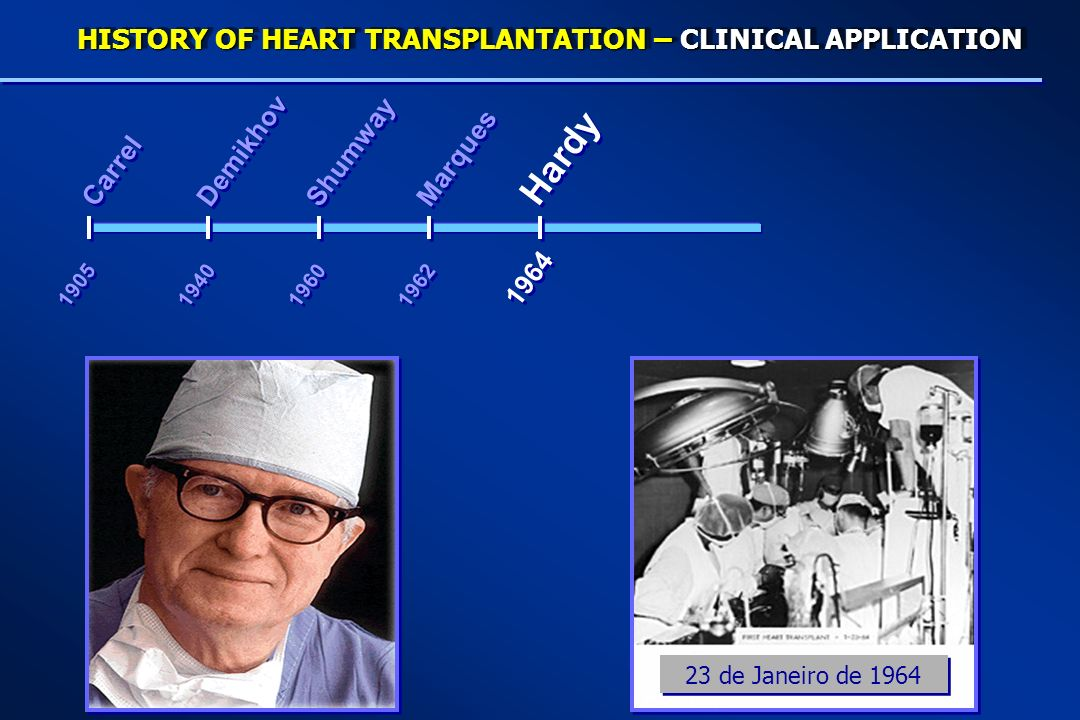 HISTORY OF HEART TRANSPLANTATION – CLINICAL APPLICATION