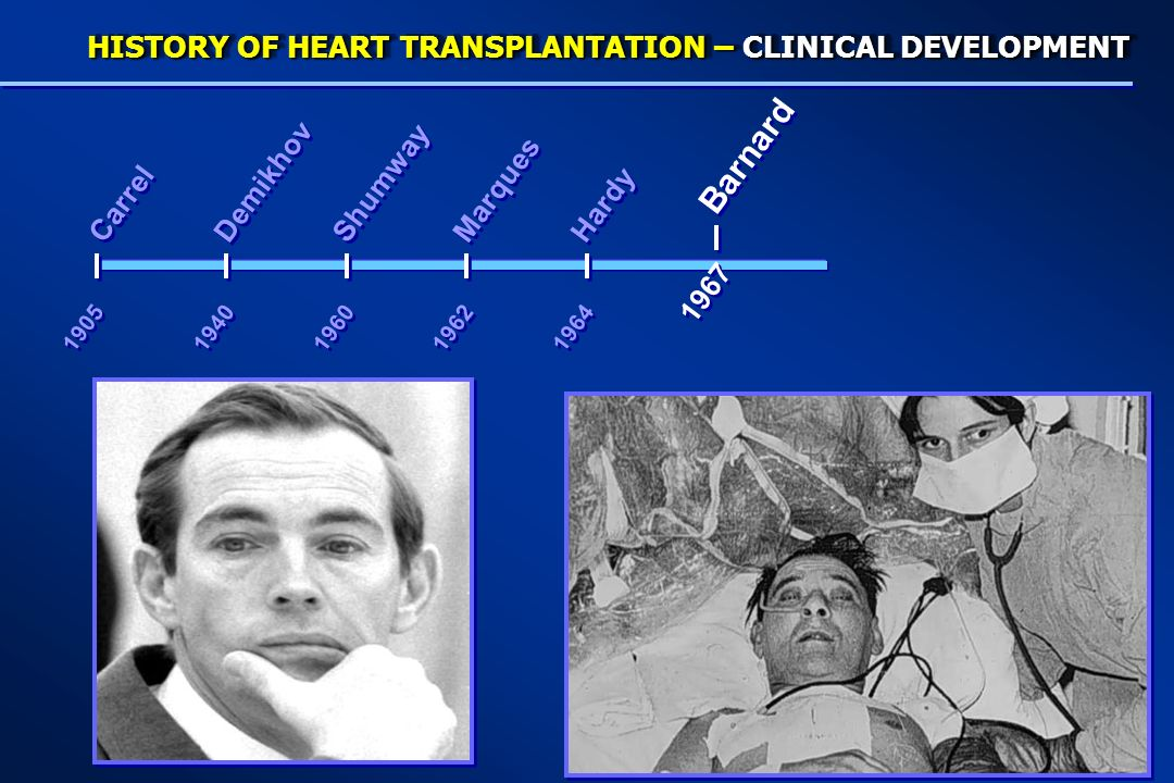 HISTORY OF HEART TRANSPLANTATION – CLINICAL DEVELOPMENT