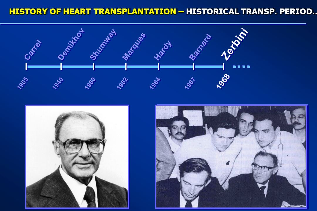 HISTORY OF HEART TRANSPLANTATION – HISTORICAL TRANSP. PERIOD..
