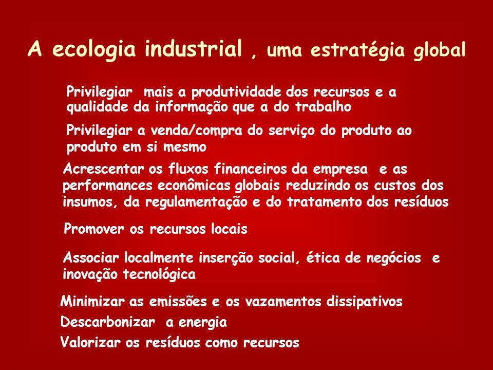 A ecologia industrial , uma estratégia global
