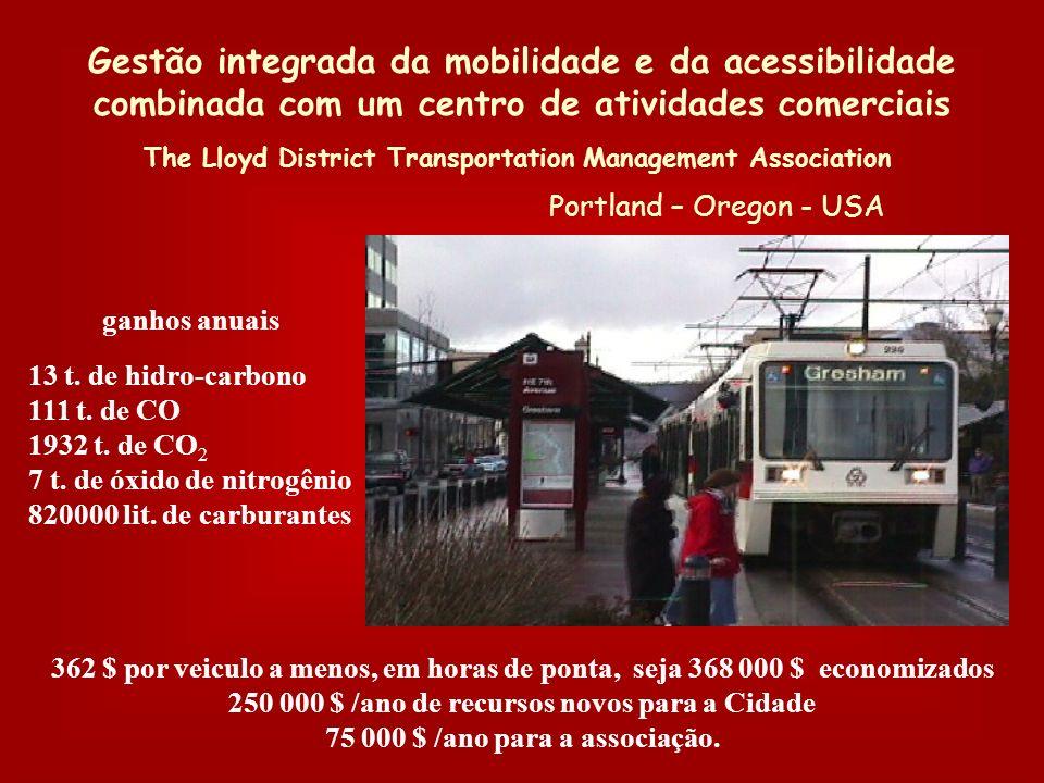 Gestão integrada da mobilidade e da acessibilidade combinada com um centro de atividades comerciais