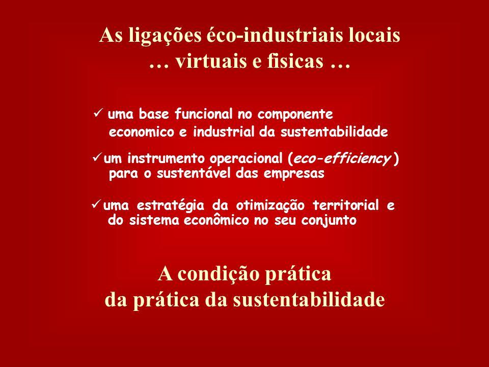 As ligações éco-industriais locais … virtuais e fisicas …