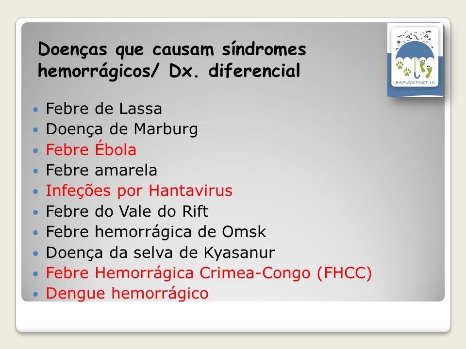 Doenças que causam síndromes hemorrágicos/ Dx. diferencial