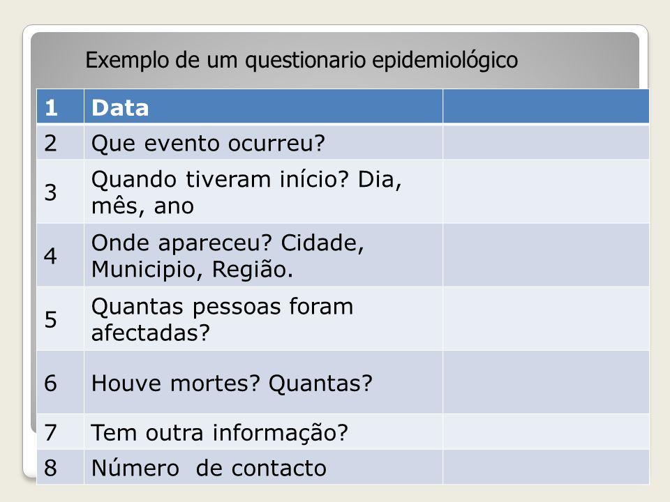 Exemplo de um questionario epidemiológico