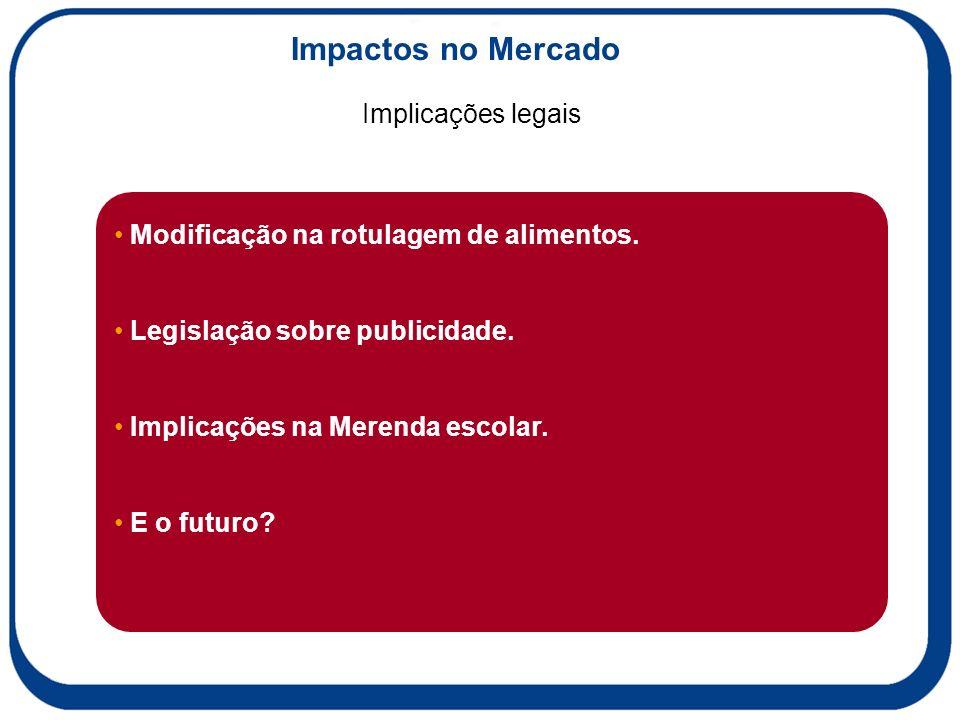 Impactos no Mercado Implicações legais