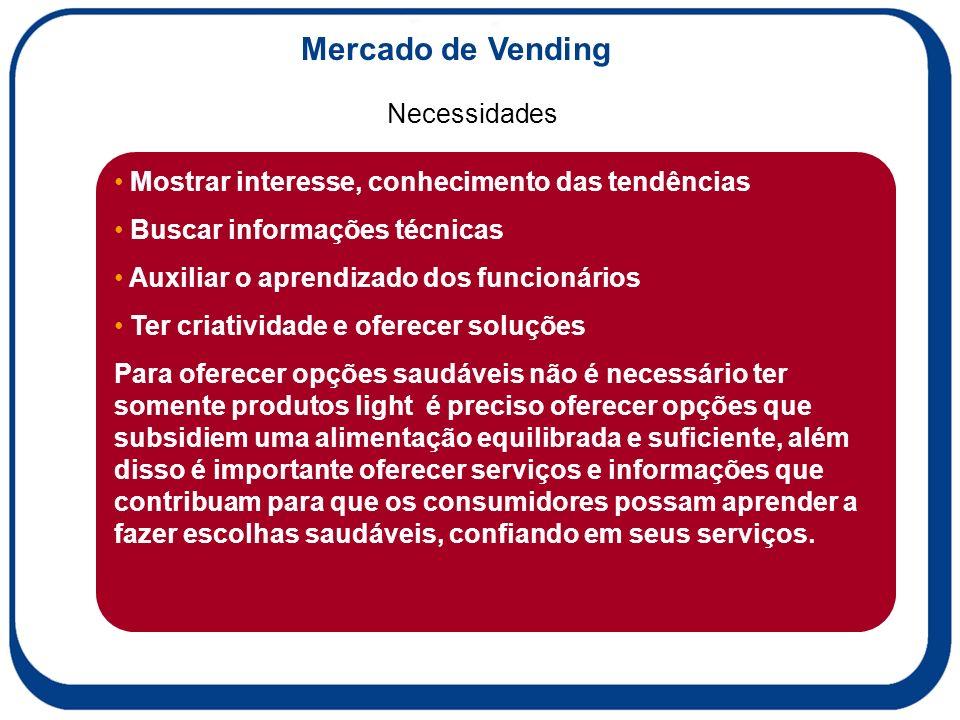 Mercado de Vending Necessidades