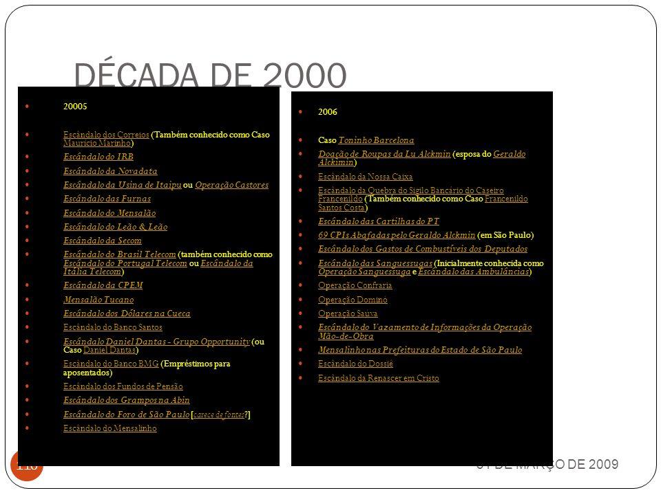 DÉCADA DE 2000 20005. Escândalo dos Correios (Também conhecido como Caso Maurício Marinho) Escândalo do IRB.