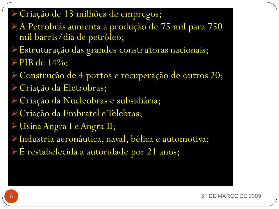 Criação de 13 milhões de empregos;