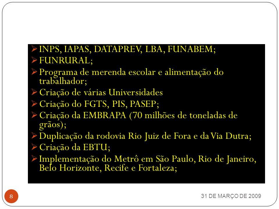 INPS, IAPAS, DATAPREV, LBA, FUNABEM; FUNRURAL;
