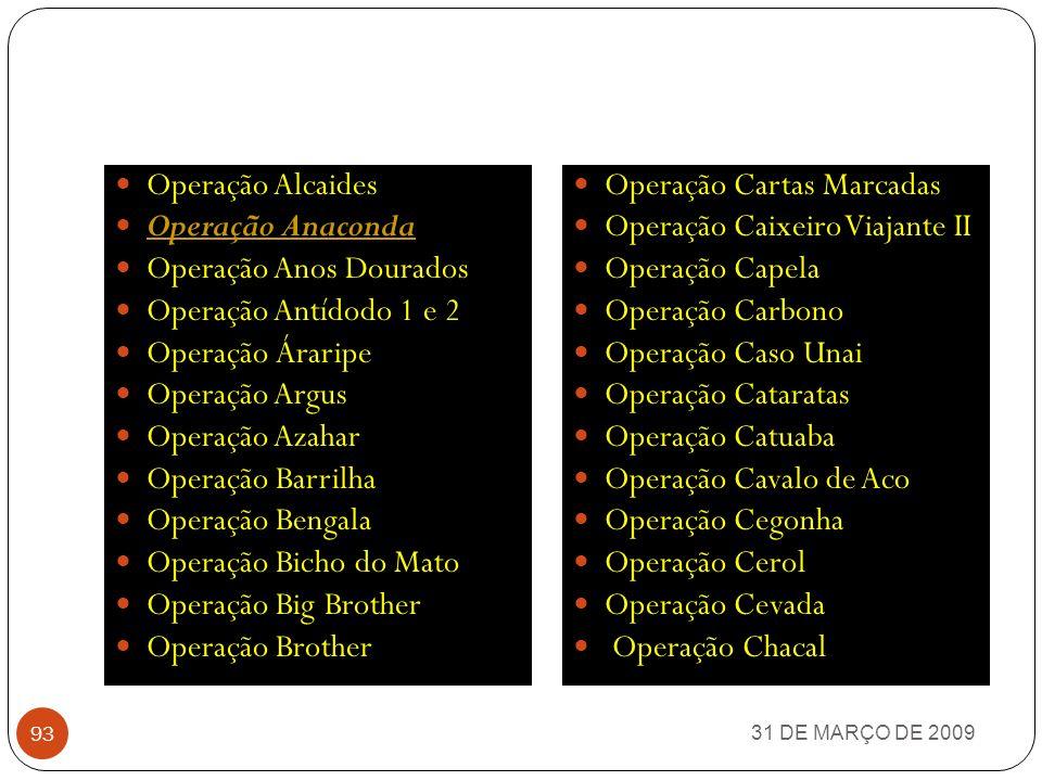 Operação Anos Dourados Operação Antídodo 1 e 2 Operação Áraripe