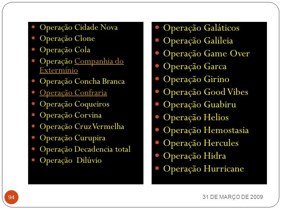 Operação Galáticos Operação Galileia Operação Game Over Operação Garca