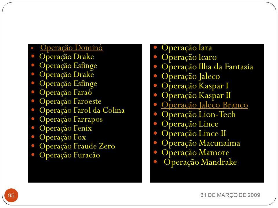 Operação Ilha da Fantasia Operação Jaleco Operação Kaspar I