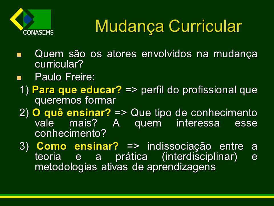 Mudança Curricular Quem são os atores envolvidos na mudança curricular Paulo Freire: