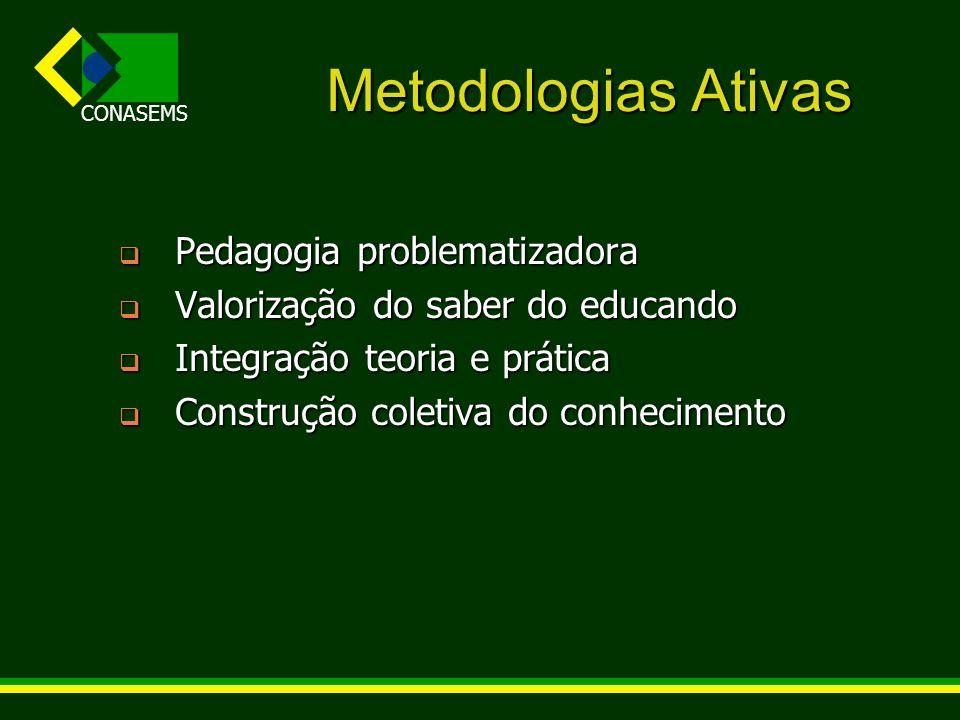 Metodologias Ativas Pedagogia problematizadora