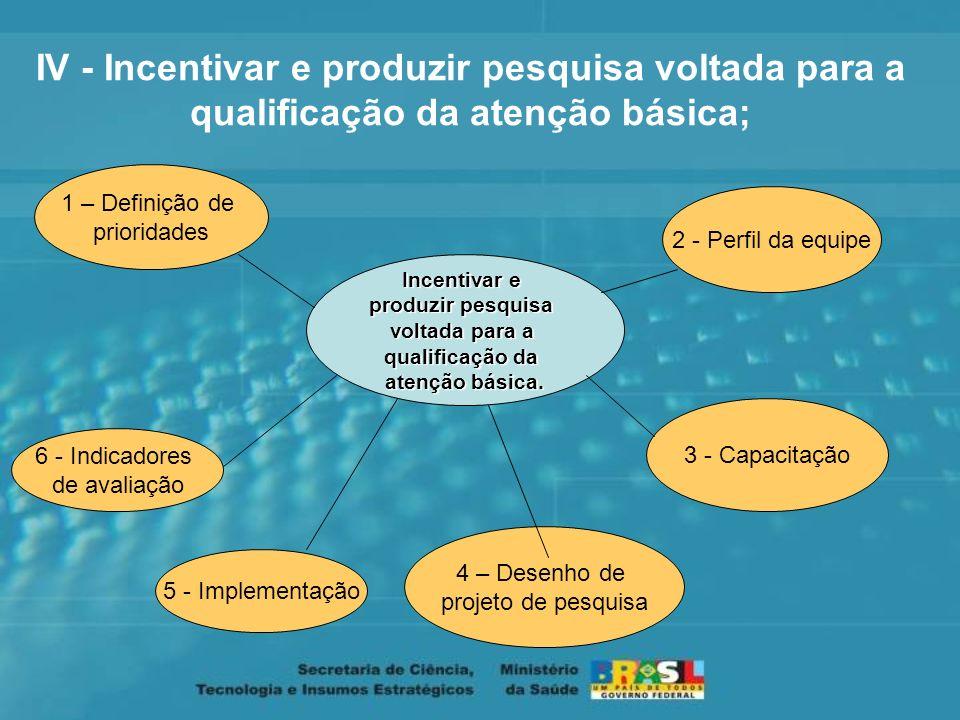 IV - Incentivar e produzir pesquisa voltada para a qualificação da atenção básica;