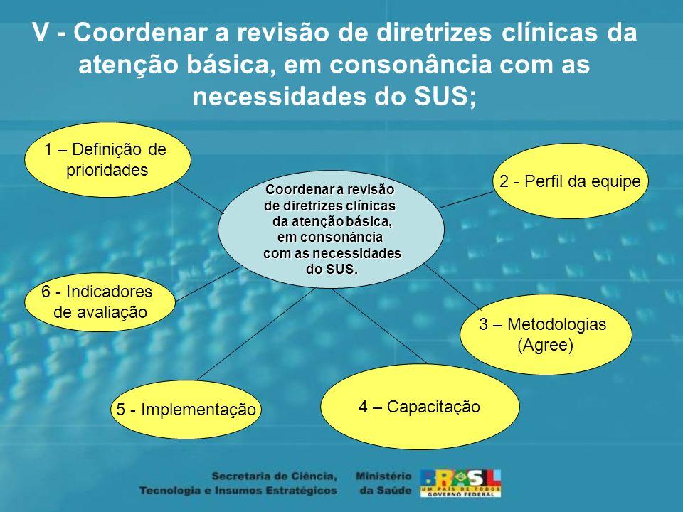 de diretrizes clínicas