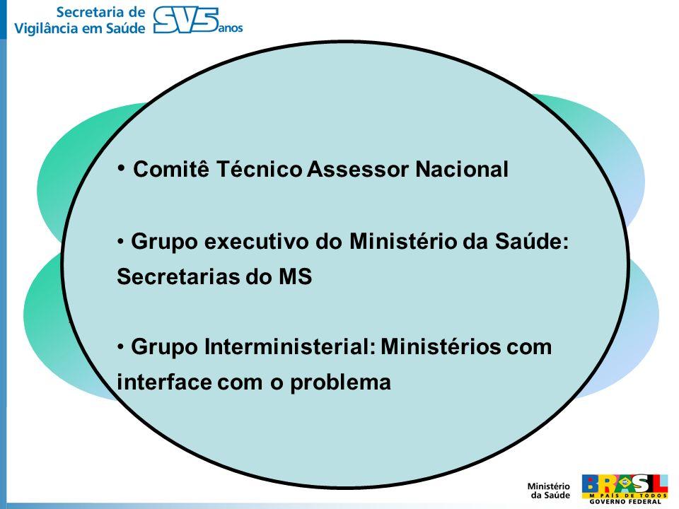 Comitê Técnico Assessor Nacional