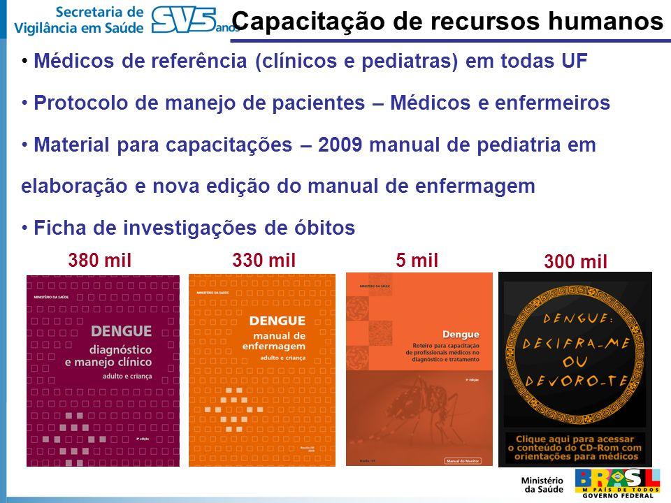 Capacitação de recursos humanos