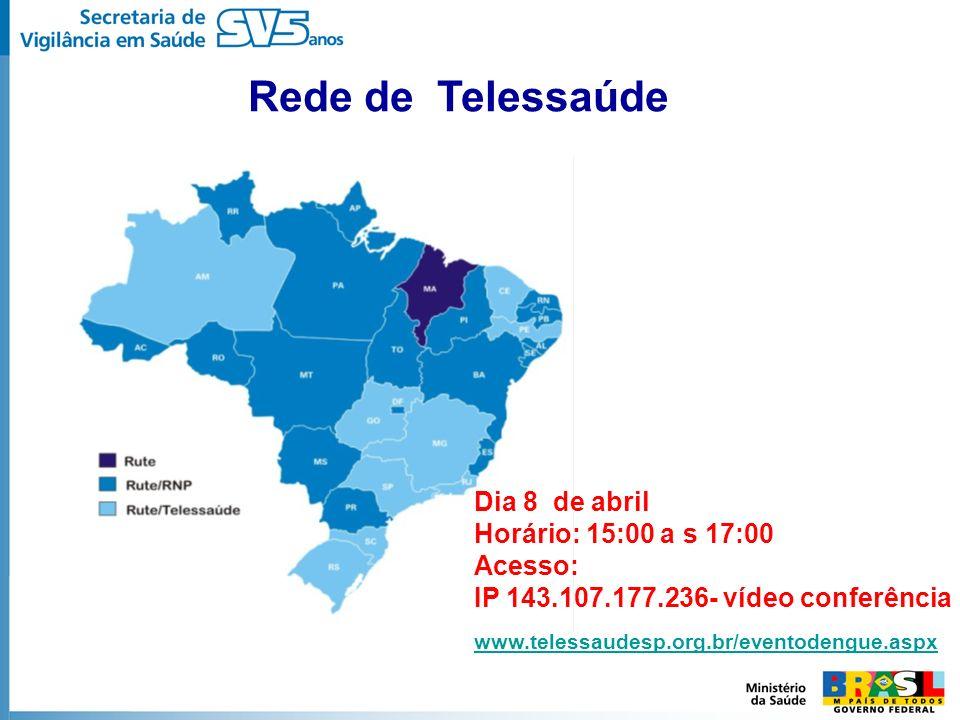 Rede de Telessaúde Dia 8 de abril Horário: 15:00 a s 17:00 Acesso:
