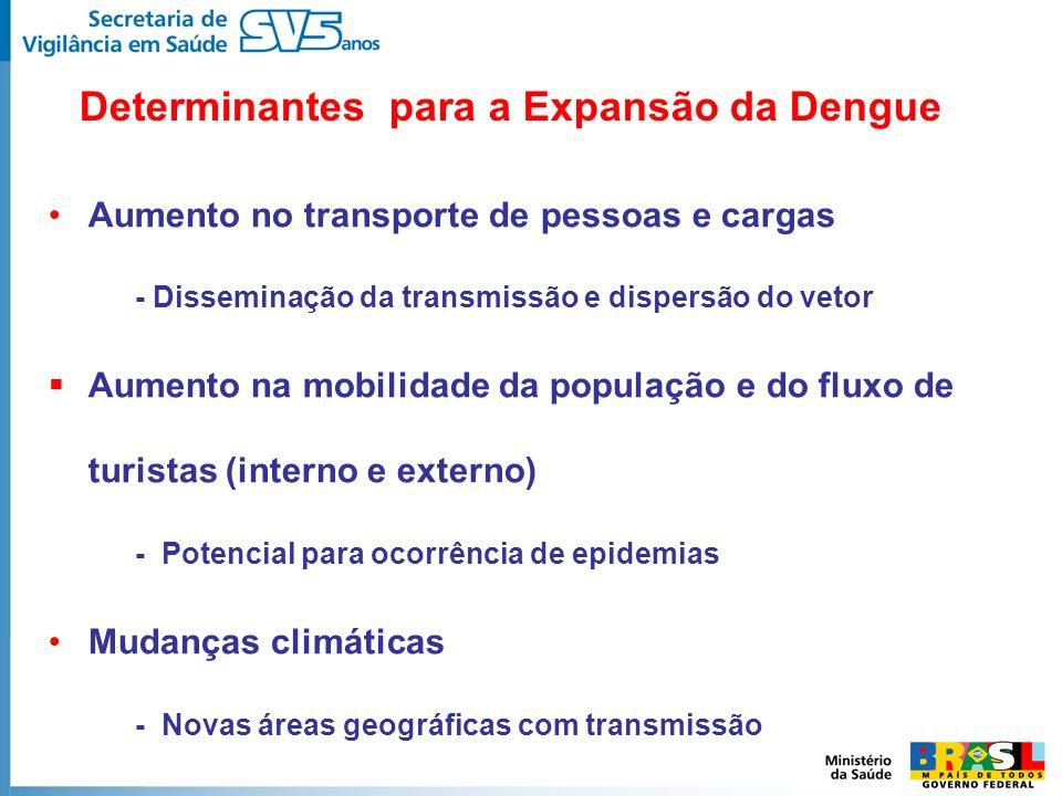 Determinantes para a Expansão da Dengue