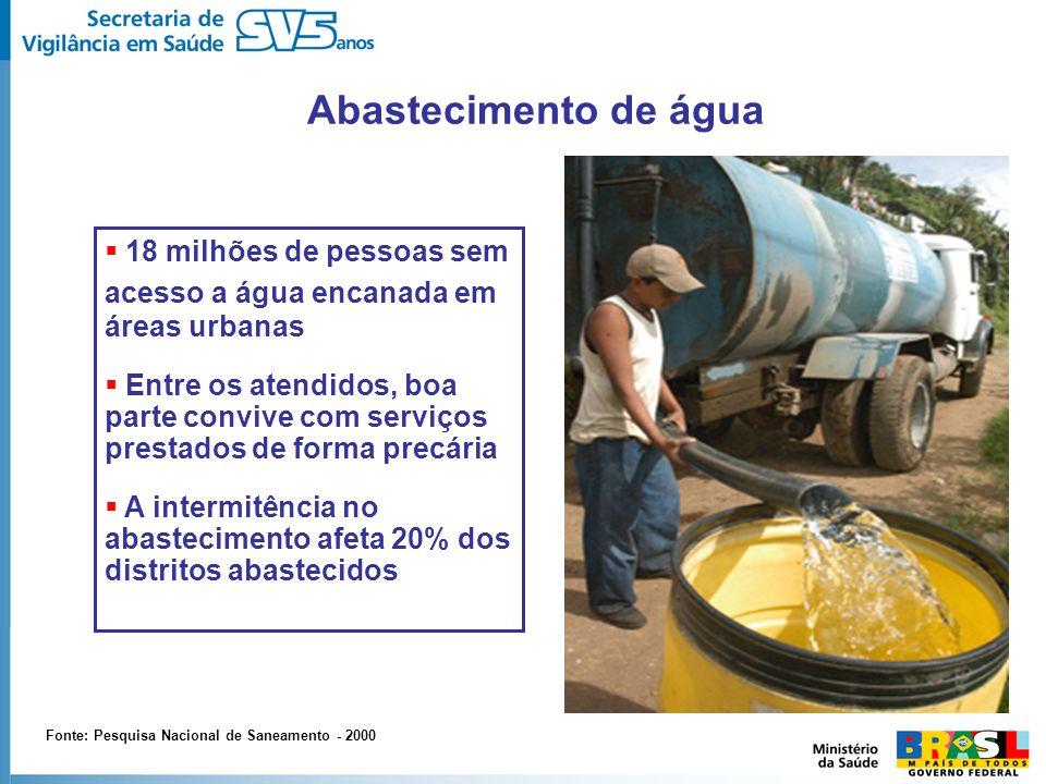 Abastecimento de água 18 milhões de pessoas sem acesso a água encanada em áreas urbanas.