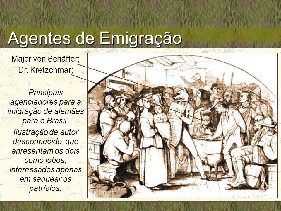 Principais agenciadores para a imigração de alemães para o Brasil.