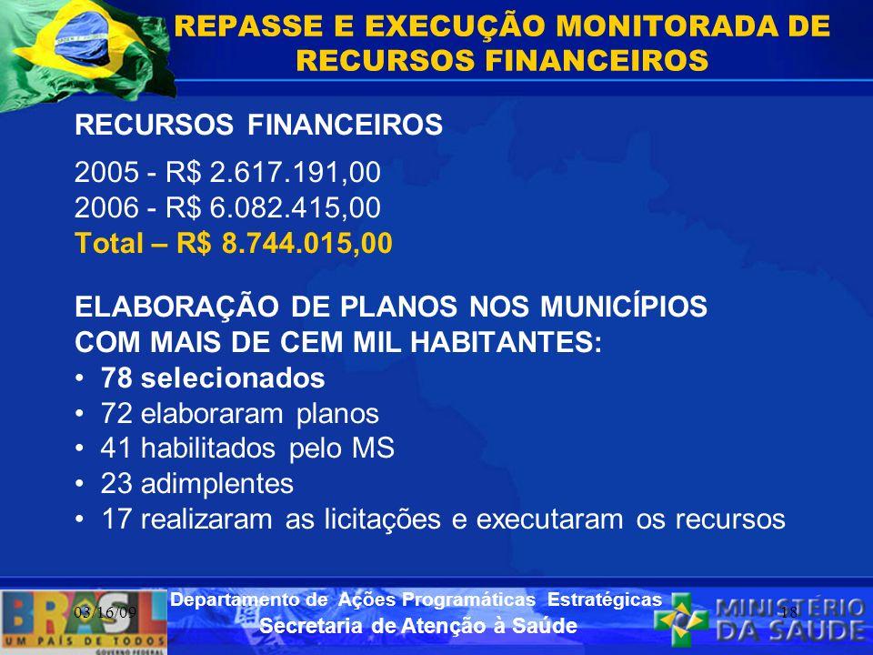 REPASSE E EXECUÇÃO MONITORADA DE RECURSOS FINANCEIROS