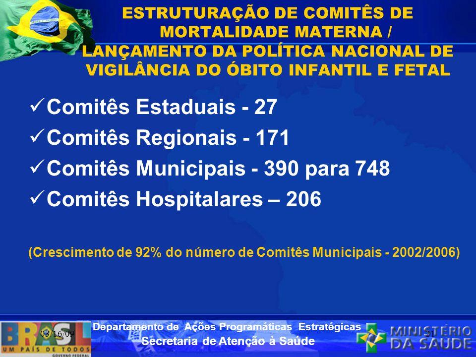 Comitês Municipais - 390 para 748 Comitês Hospitalares – 206