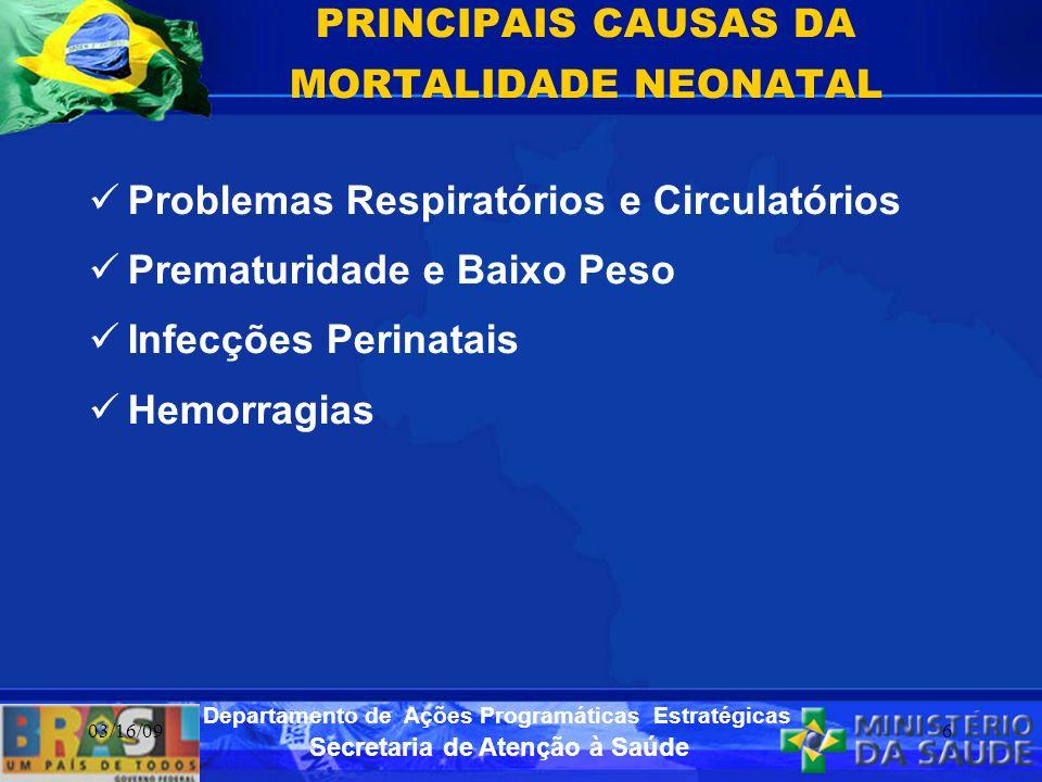 PRINCIPAIS CAUSAS DA MORTALIDADE NEONATAL