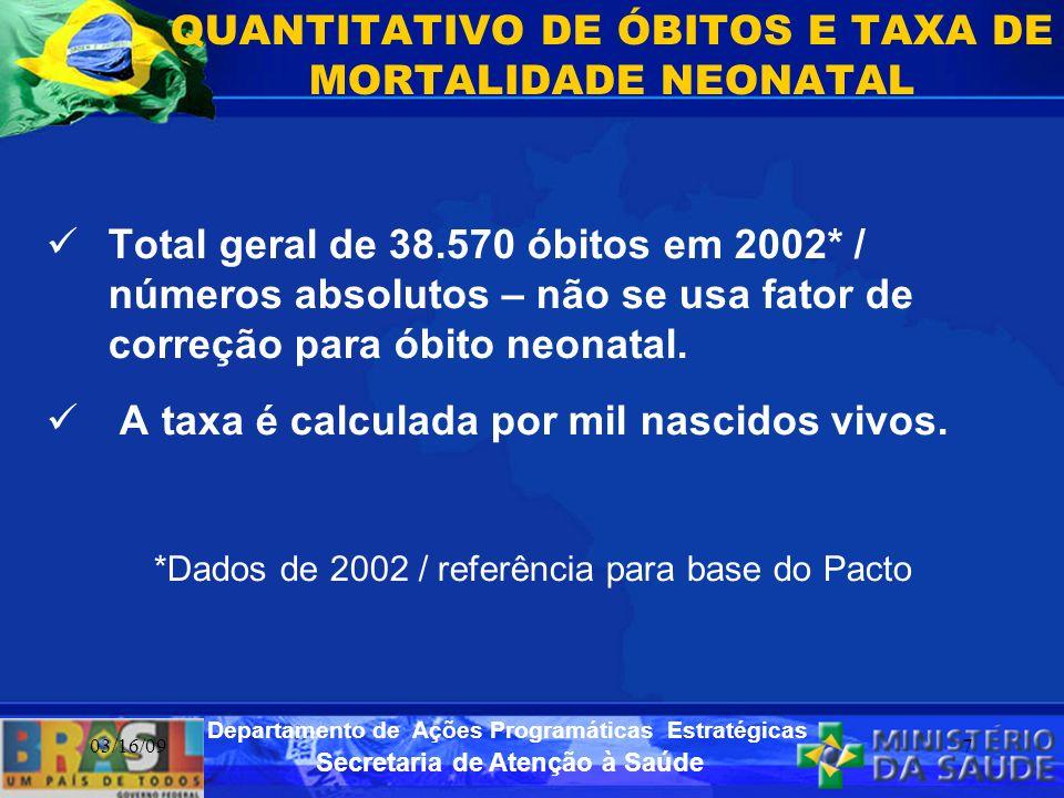 QUANTITATIVO DE ÓBITOS E TAXA DE MORTALIDADE NEONATAL