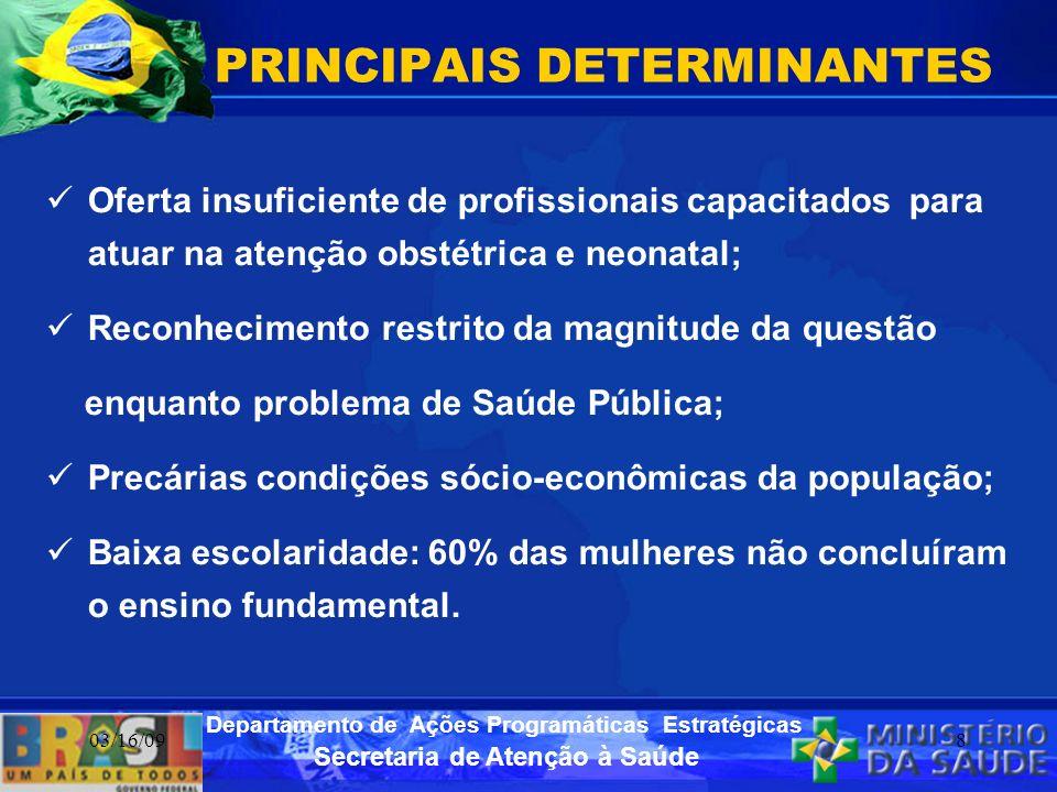 PRINCIPAIS DETERMINANTES