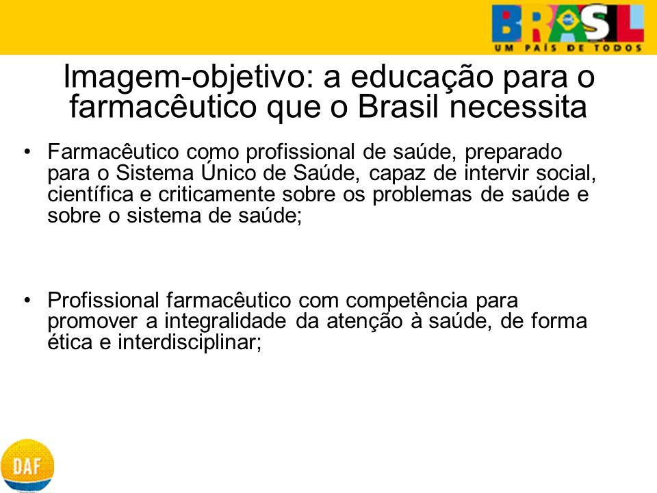 Imagem-objetivo: a educação para o farmacêutico que o Brasil necessita