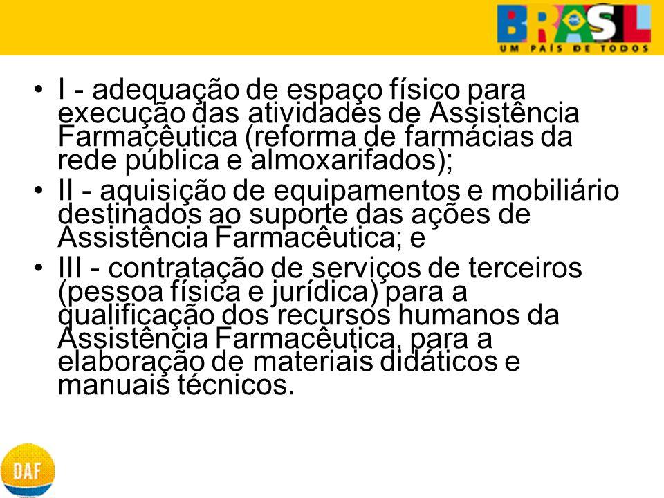 I - adequação de espaço físico para execução das atividades de Assistência Farmacêutica (reforma de farmácias da rede pública e almoxarifados);