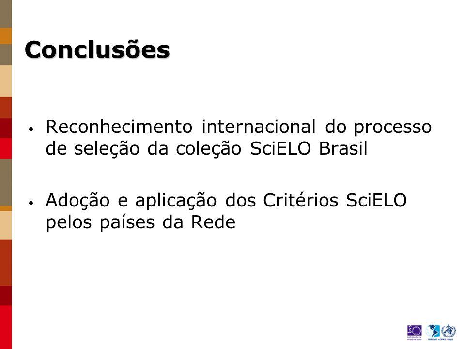 Conclusões Reconhecimento internacional do processo de seleção da coleção SciELO Brasil.