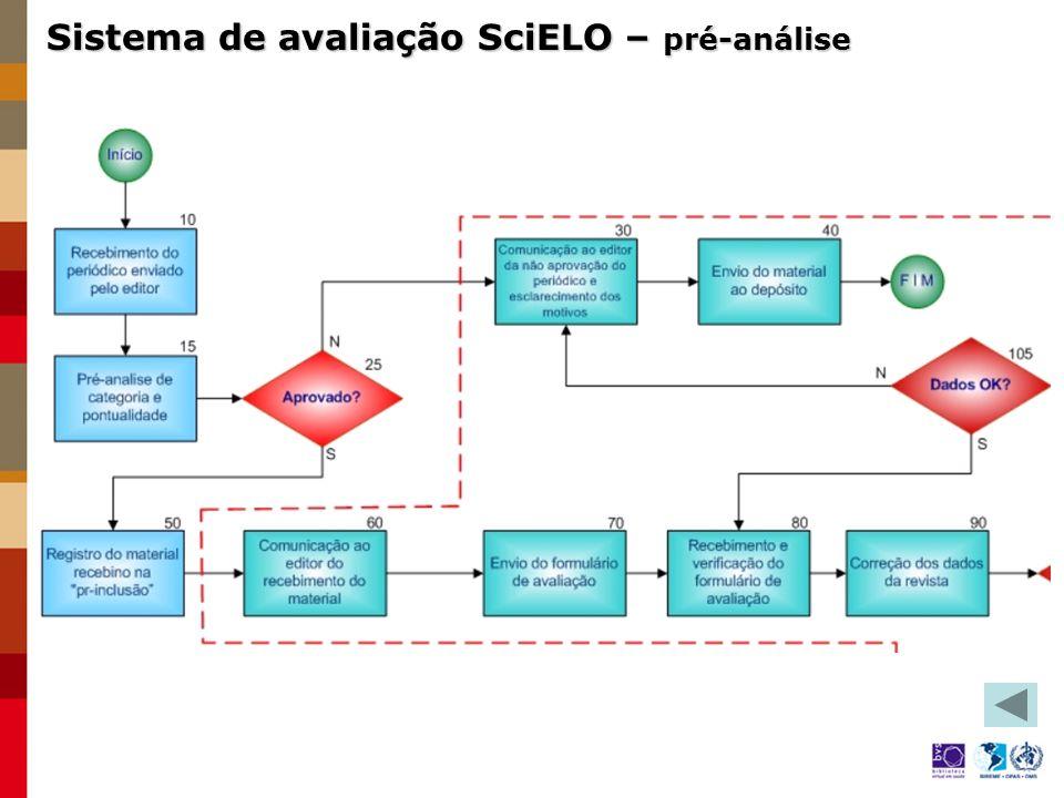 Sistema de avaliação SciELO – pré-análise