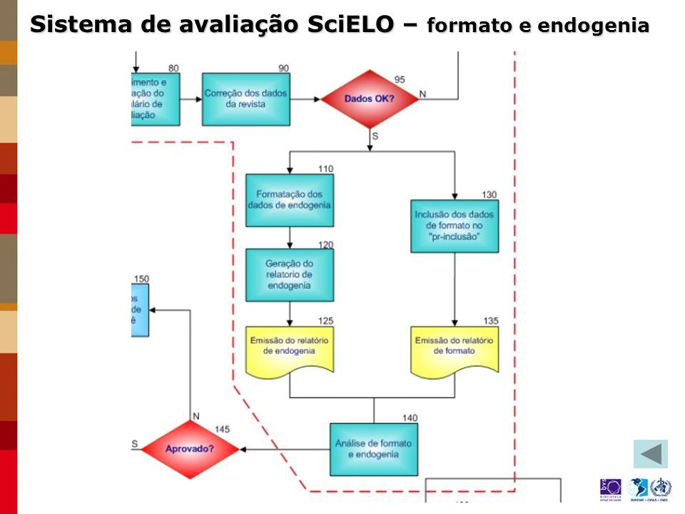 Sistema de avaliação SciELO – formato e endogenia
