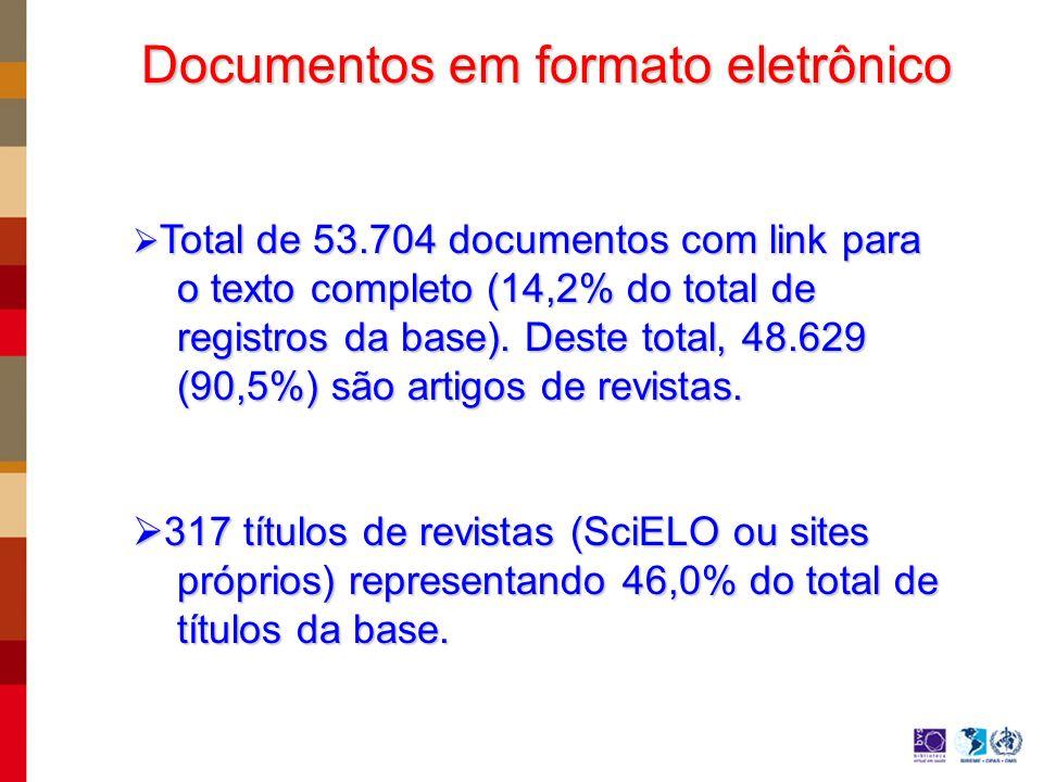 Documentos em formato eletrônico