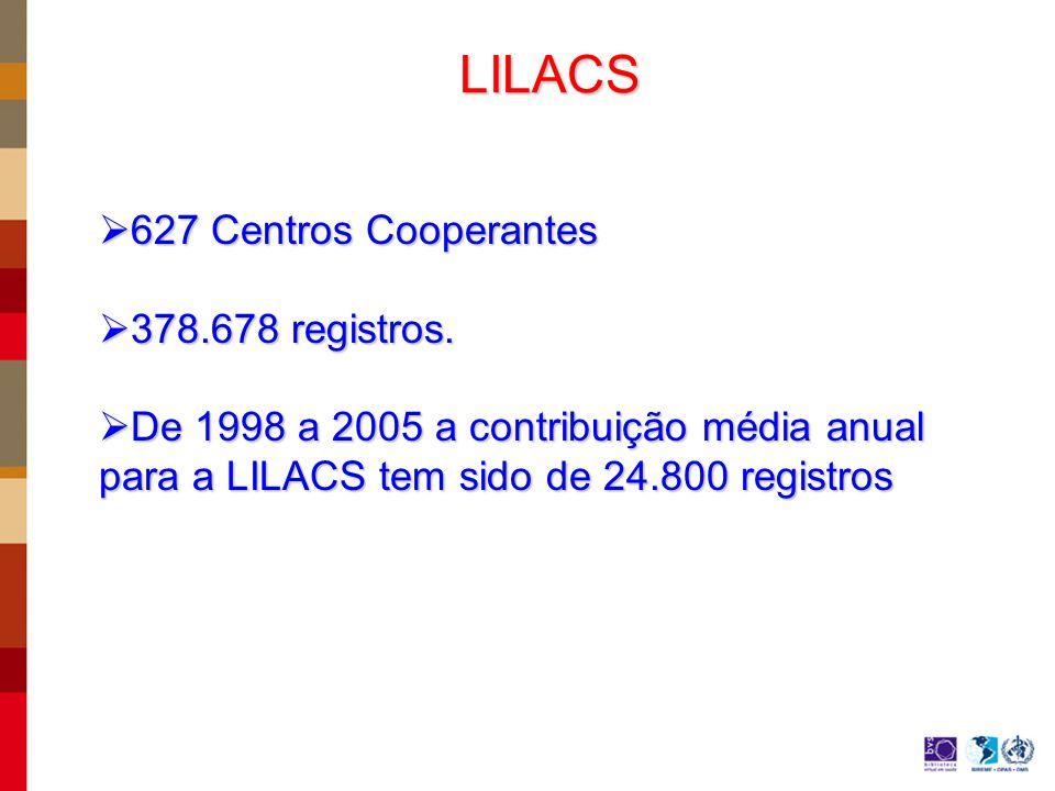 LILACS 627 Centros Cooperantes 378.678 registros.