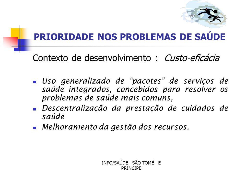 PRIORIDADE NOS PROBLEMAS DE SAÚDE